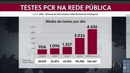 Estado de São Paulo amplia testagem da Covid-19
