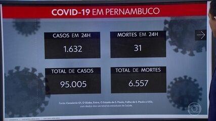 Pernambuco ultrapassa 95 mil confirmações de casos e 70 mil curados da Covid-19