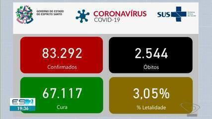 ES registra número mais alto de mortes pela Covid-19 em uma semana