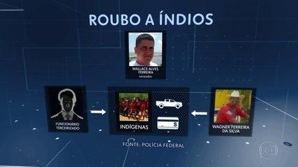 PF investiga quadrilha suspeita de desviar dinheiro de benefícios destinados a indígenas