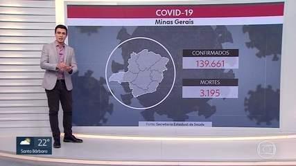 Minas tem 139.661 casos de Covid-19
