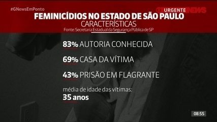 Em Ponto: SP fecha 1º semestre com maior número de feminicídios desde criação da lei