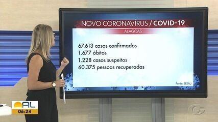 Alagoas registra mais 12 mortes por Covid-19