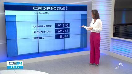Ceará ultrapassa 8 mil mortes
