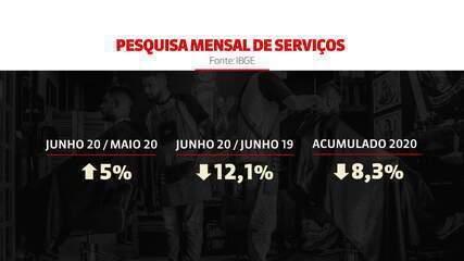 Retomada do setor de serviços é mais lenta que comércio e indústria