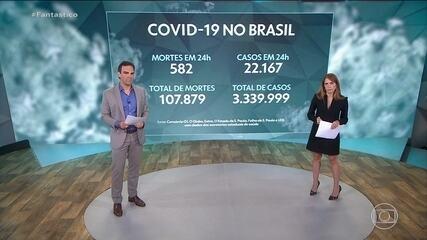 Brasil chega a 107,8 mil mortes por Covid, com média de 963 por dia na última semana