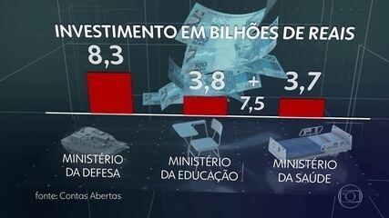 Orçamento em elaboração chegou a prever Ministério da Defesa com verba superior à do MEC; relembre