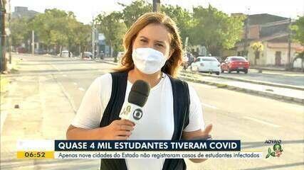 Quase 4 mil estudantes tiveram Covid-19 no Ceará
