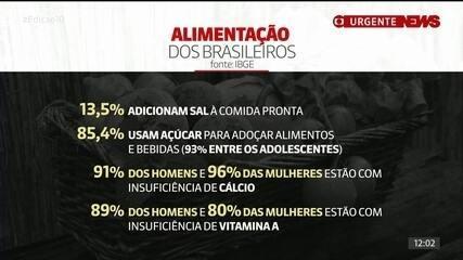 Brasileiros consomem mais café do que arroz e feijão