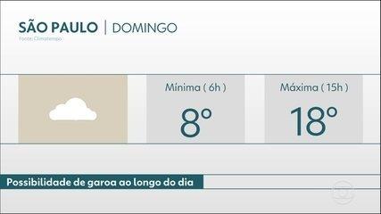 Frio continua na capital e madrugada de domingo (23) deve atingir 8 graus