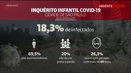 Prefeitura de São Paulo só decidirá sobre volta às aulas em setembro