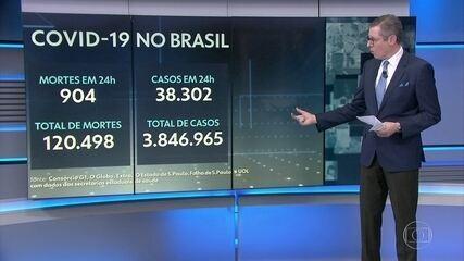 Brasil registra 120.498 mortes por Covid; média móvel é de 889 óbitos por dia