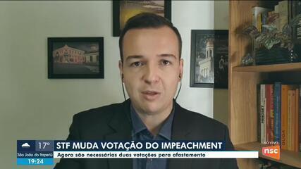 STF muda votação do processo de impeachment do governador de SC
