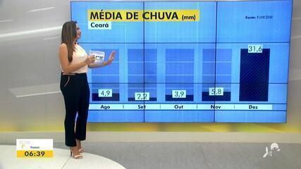 Veja a previsão do tempo e a situação do trânsito com Bárbara Sena