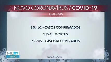 Alagoas registra mais 359 casos e sete mortes por Covid-19