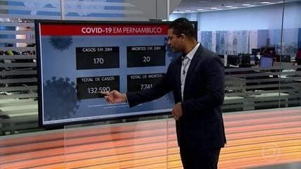 Pernambuco totaliza 132.590 casos e 7.741 mortes por Covid-19