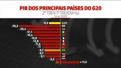 OCDE: economia dos países do G20 tem tombo sem precedentes