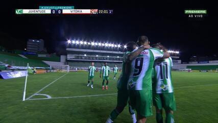 Confira os gols entre Juventude 1 x 1 Vitória