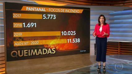 Pantanal registra o maior número de focos de incêndio para o mês de setembro
