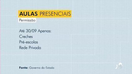 Camilo Santana anuncia avanços na retomada das aulas presenciais