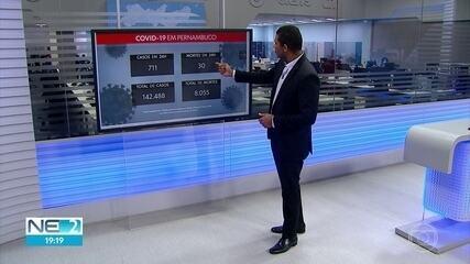 Pernambuco confirma mais 711 casos e 30 mortes pela Covid-19