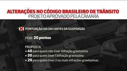 Veja as mudanças aprovadas pelo Congresso no Código de Trânsito; parte foi vetada por Bolsonaro