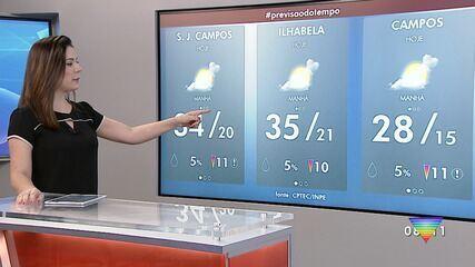 Confira a previsão do tempo para esta segunda-feira na região