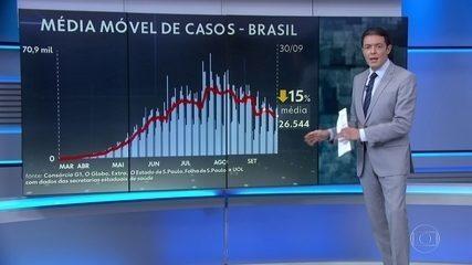 Brasil registra 876 mortes por Covid-19 nas últimas 24 horas, afirma consócio de imprensa