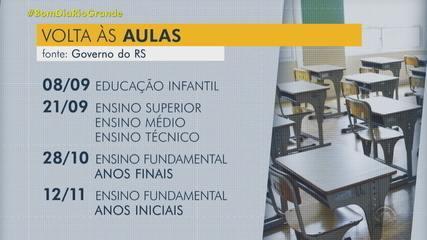 Governo do RS autoriza a volta às aulas em Porto Alegre com regras e restrições