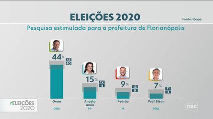 Pesquisa Ibope: veja os números para a disputa da prefeitura em Florianópolis