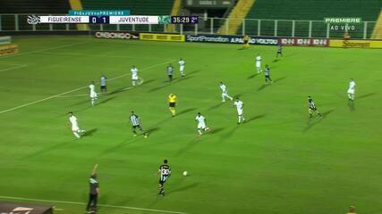 Veja os gols do empate entre Figueirense 1 x 1 Juventude