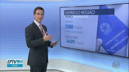 Ribeirão Preto e Franca, SP, criam cerca de 2,8 mil postos de trabalho em setembro