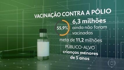 Mais de 6 milhões de crianças deixam de ser vacinadas contra a pólio