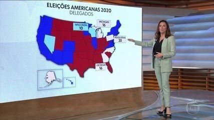 Quais estados estão definidos e quais faltam definir nas eleições dos EUA