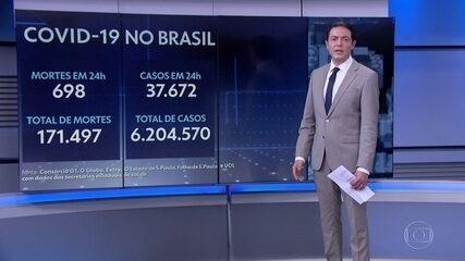 Brasil registra 698 mortes e 37.672 novos casos de Covid em 24 horas