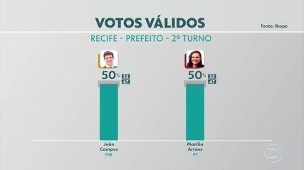 Pesquisa Ibope, votos válidos: Marília Arraes e João Campos têm 50%