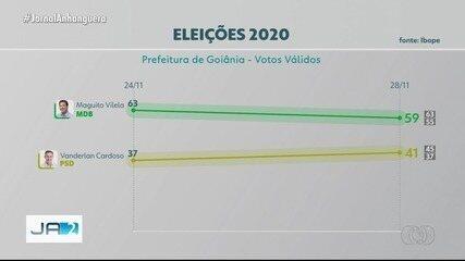 Pesquisa Ibope traz nova rodada das intenções de voto para o 2º turno em Goiânia