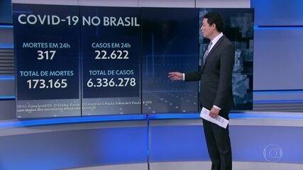 Brasil ultrapassa 173 mil mortes por Covid
