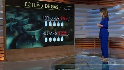 Preço do botijão de gás sobe mais uma vez
