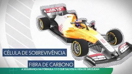 Tecnologia de segurança na Fórmula 1 salvou a vida de Grosjean em acidente