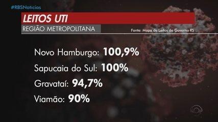 UTIs de Porto Alegre tem mais de 300 pacientes internados com Covid-19