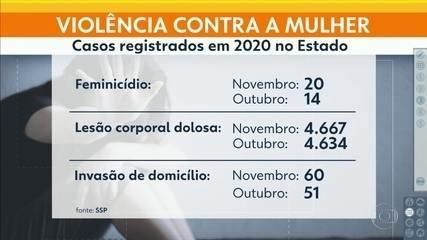 Casos de feminicídio em SP crescem 42%