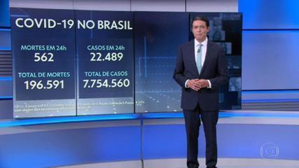 Brasil tem 196,5 mil mortos por Covid; média móvel é de 707 óbitos por dia