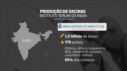 Conheça o Instituto Serum, da Índia, o maior fabricante de vacinas do planeta