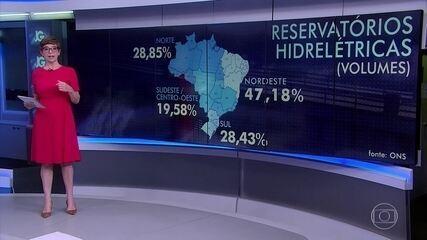 Reservatórios de hidrelétricas estão com o nível de água abaixo de 50%