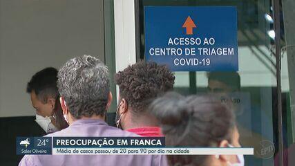 Franca (SP) tem lotação em hospitais