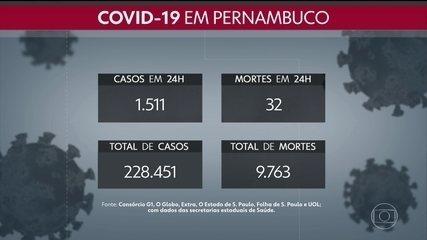 Pernambuco confirma mais 32 mortes e 1.511 casos de Covid-19