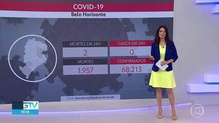 Médias móveis de casos da Covid e de mortes estão em alta, na capital