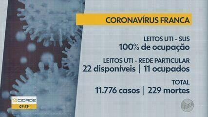 Franca totaliza 11.776 casos de Covid-19 e 229 mortes