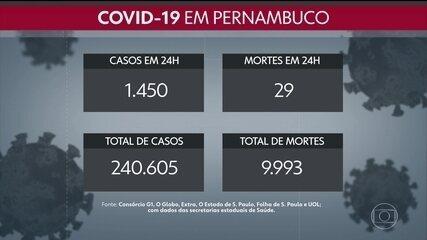 Governo confirma mais 1.450 casos e 29 mortes por Covid-19